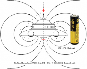 UFObattery1.png