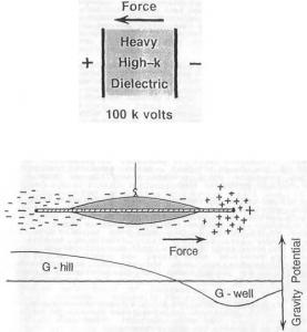 Hgravitypotential.jpg
