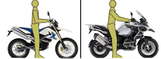 Află care e motocicleta potrivită fără să te sui pe ea