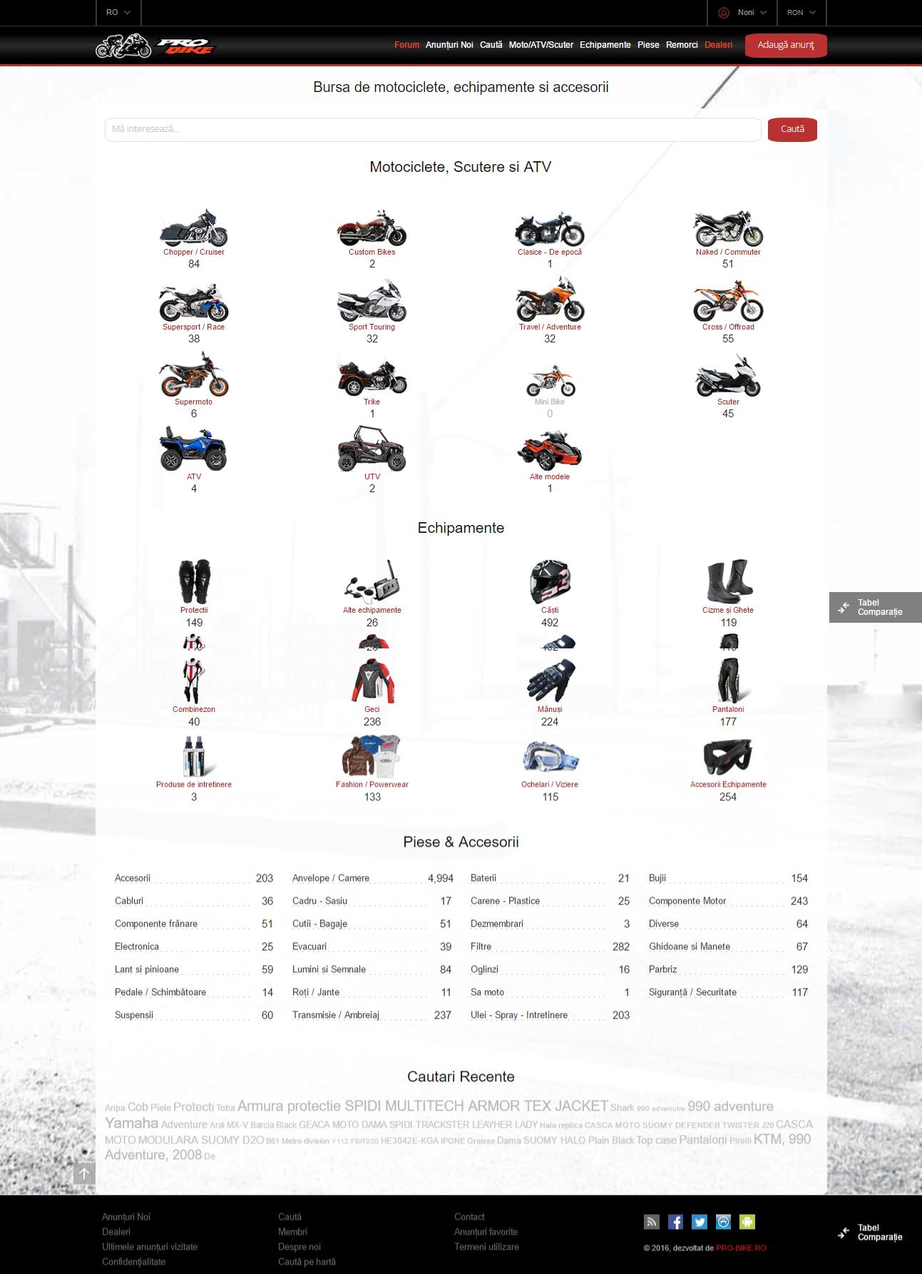 PRO-BIKE Market - BUrsa de motociclete, echipamente si accesorii
